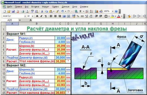 Расчет в Excel диаметра и угла наклона фрезы