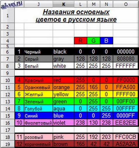 Названия основных цветов в русском языке