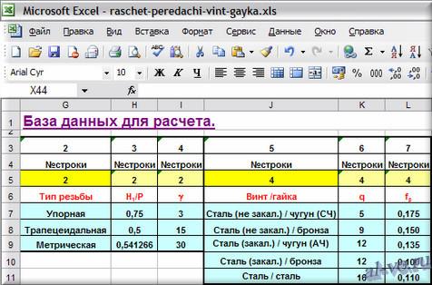 База данных для расчета передачи винт - гайка