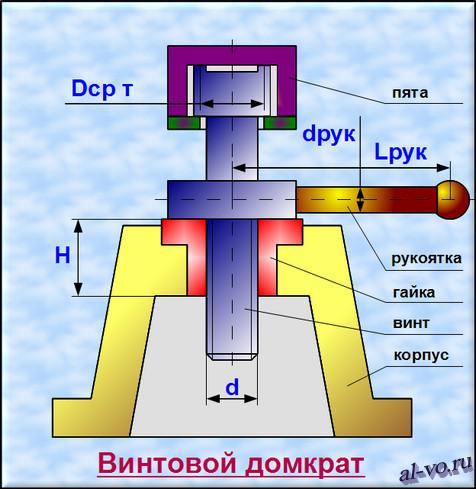 Винтовой домкрат