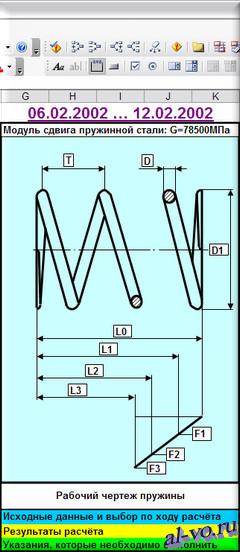 Рабочий чертеж пружины сжатия с диаграммой сил
