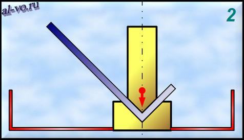 Изготовление гнутого швеллера (технологический шаг №2)