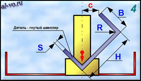 Изготовление гнутого швеллера (технологический шаг №4)
