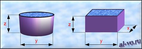 Баки для воды - цилиндрический и параллелепипед