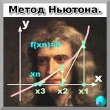 График функции с реализацией метода Ньютона на фоне его портрета