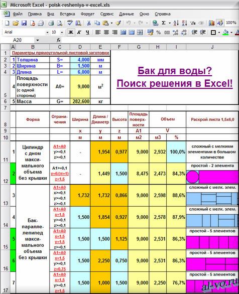 """Таблицы """"Бак для воды? Поиск решения в Excel!"""""""
