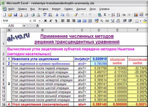 Таблица в Excel решения уравнения методом Ньютона
