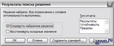 """Всплывающее окно """"Результаты поиска решения"""" надстройки """"Поиск решения"""" MS Excel"""