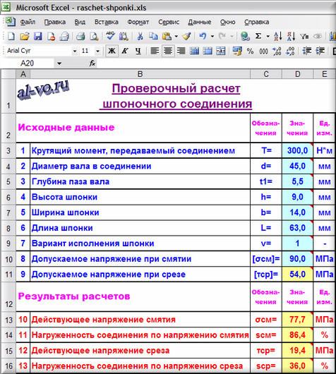 Таблица Excel с программой расчета шпоночного соединения