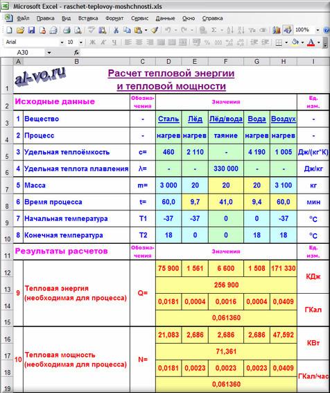 Программа расчета тепловой энергии и тепловой мощности в Excel