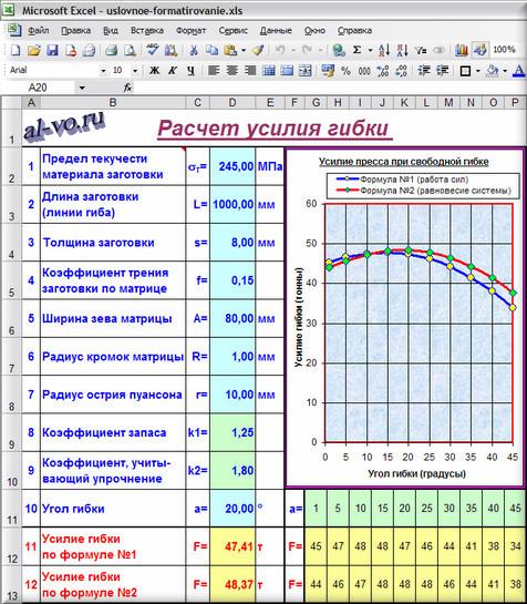 Пример для демонстрации условного форматирования в Excel 2003