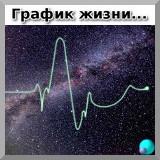 Кардиограмма на звездном небе