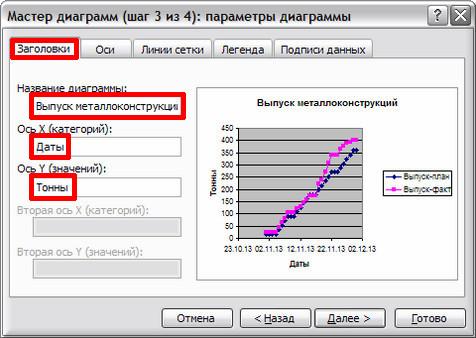 Окно №3 Мастера диаграмм MS Excel