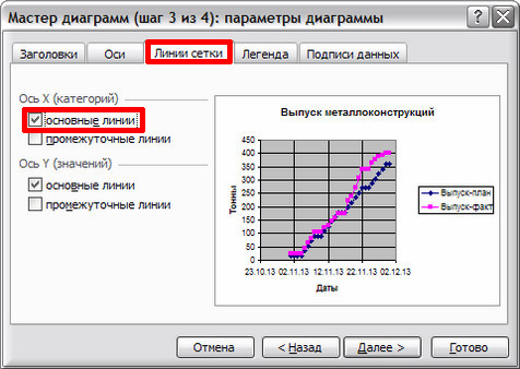 Окно №31 Мастера диаграмм MS Excel