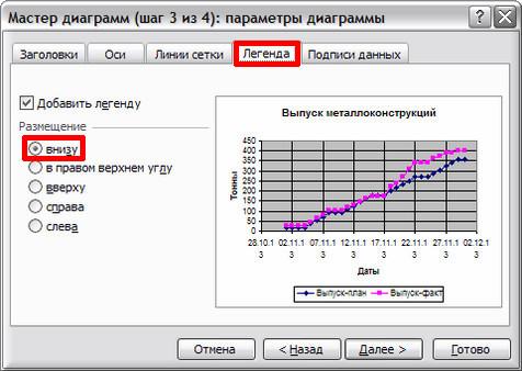 Окно №32 Мастера диаграмм MS Excel