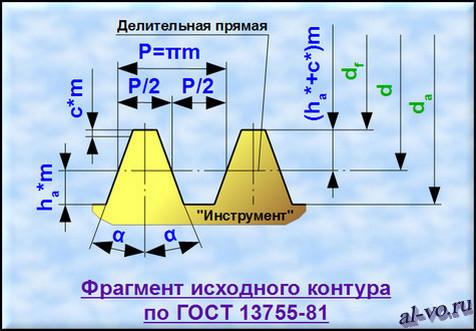 Фрагмент исходного контура по ГОСТ13755-81