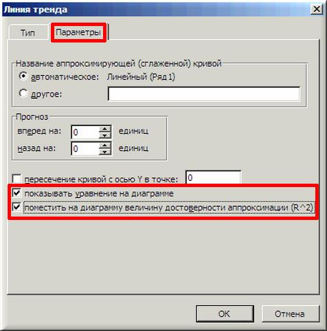 """Окно MS Excel """"Линия тренда"""" вкладка """"Параметры"""""""