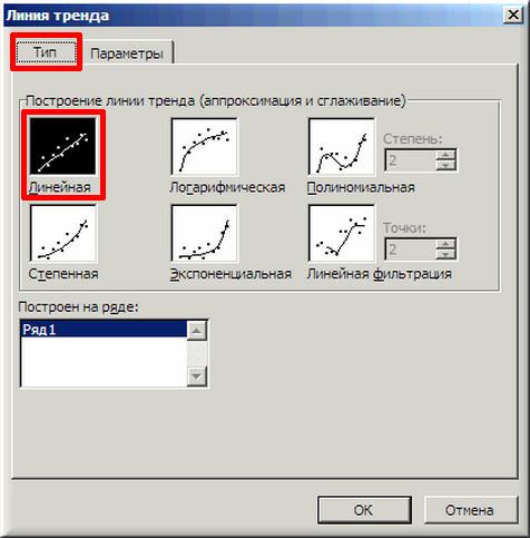"Окно MS Excel ""Линия тренда"" вкладка ""Тип"""