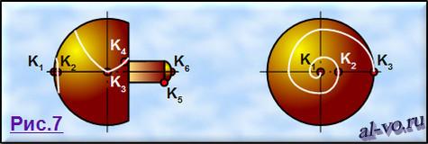 Китайский волчок - спиралевидная траектория точки опоры на поверхности шарика
