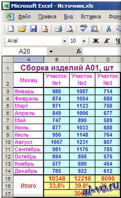 База данных в Excel, которая подлежит восстановлению