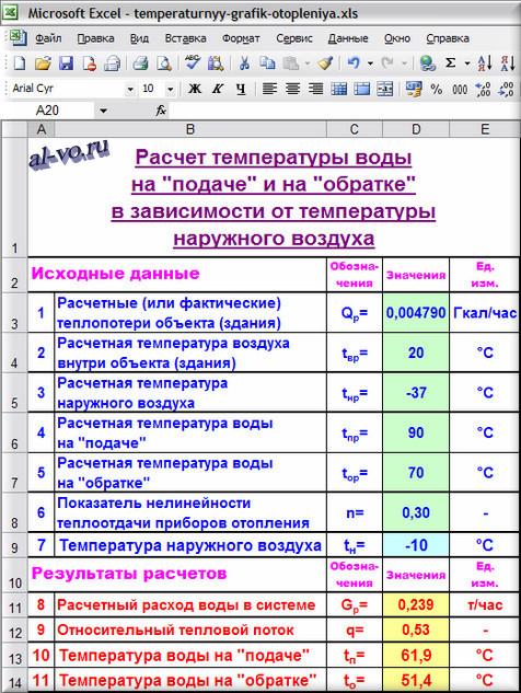 Таблица Excel с расчетом температурного графика отопления