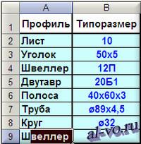 Фрагмент №0 листа Excel с примером