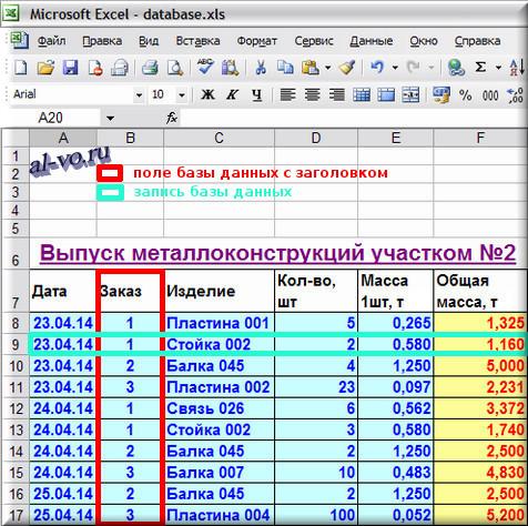 База данных в Excel - предварительная таблица-10s
