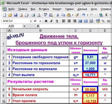 Таблица Excel №2. Движение тела, брошенного под углом к горизонту.