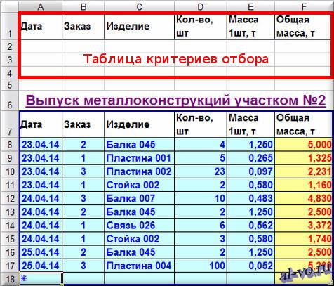 База данных-расширенный фильтр в Excel-01-13s