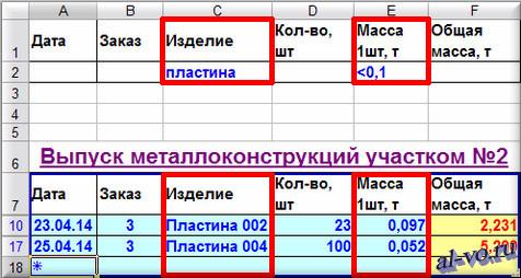 База данных-расширенный фильтр в Excel-03-13s