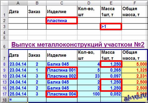 База данных-расширенный фильтр в Excel-04-13s