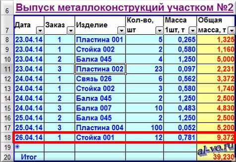 База данных-ввод данных в Excel-14s