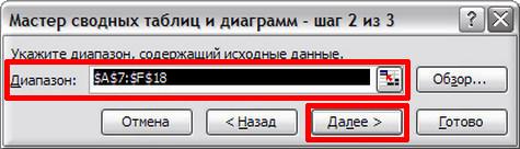 """Окно Excel """"Мастер сводных таблиц""""-2-15s"""