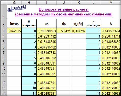 Вспомогательный расчет в Excel