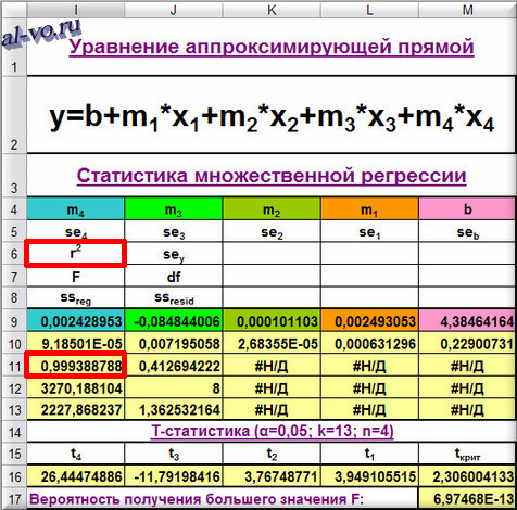 statistika-16s