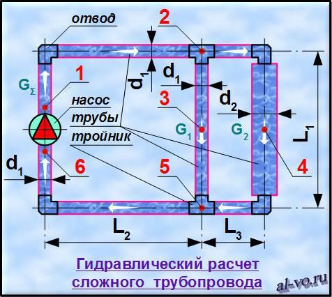 Схема - расчет трубопровода с параллельными участками