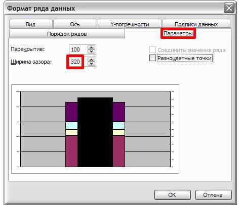 format-ryada-dannykh-parametry-21s