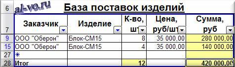 Работа автофильтров в Excel