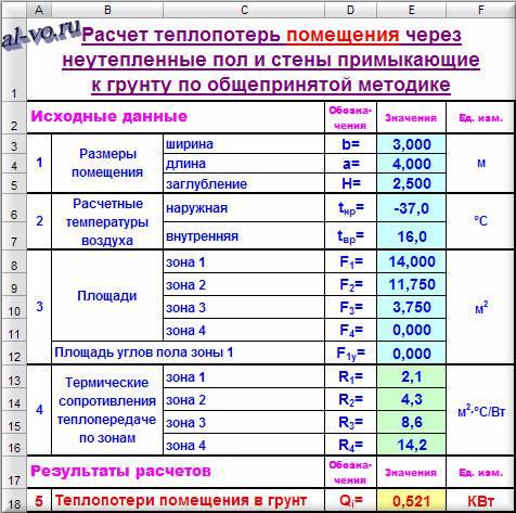 Расчет в Excel теплопотерь помещения в грунт по общепринятой методике