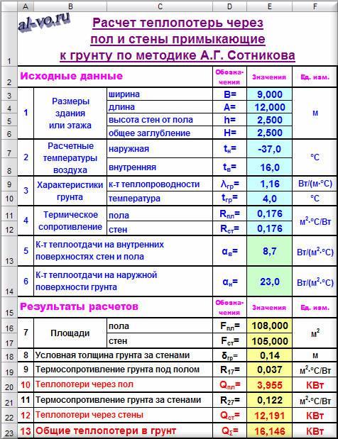 Расчет в Excel теплопотерь в грунт по методике Сотникова