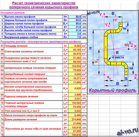 Расчет в Excel корытного профиля-45s