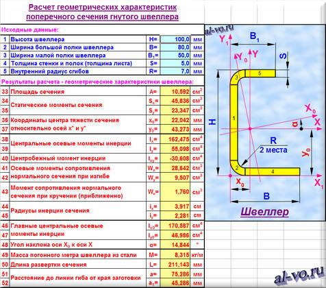 Расчет в Excel гнутого швеллера-45s