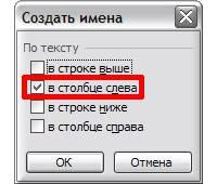 Окно-Excel-Создать-имена-28s