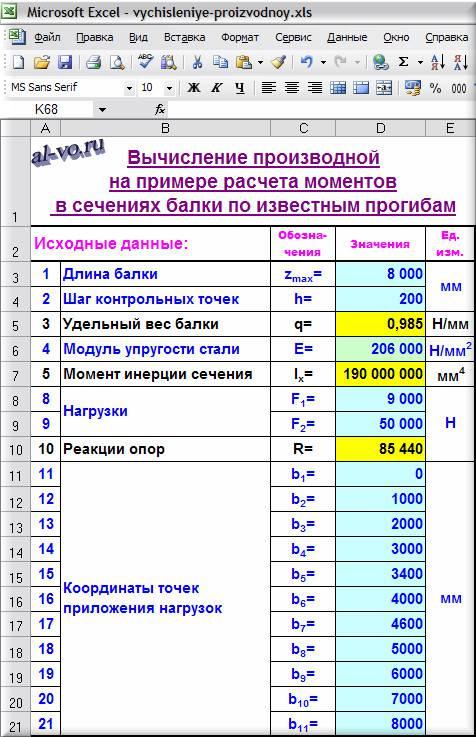 Вычисление производной - таблица исходных данных-27s