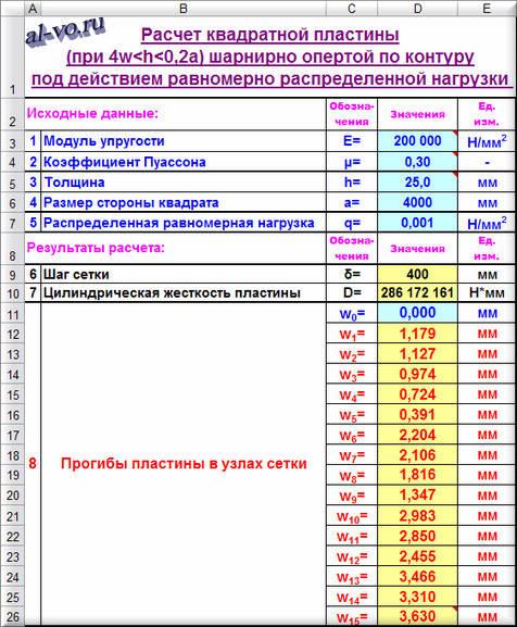 Расчет-в-Excel-прогибов-2-48m