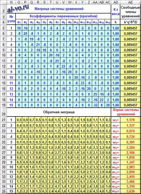 Решение-системы-уравнений-2-48m