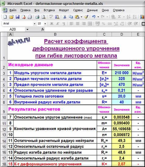 Деформационное упрочнение металла – расчет в Excel