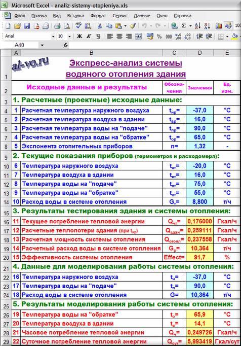 Анализ системы отопления в Excel -1-10t
