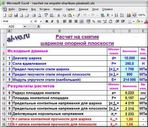 Расчет на смятие шариком плоскости в Excel