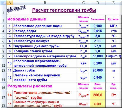 Таблица Excel Расчет теплоотдачи трубы -17